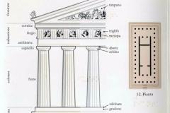 Pagina Architettura Volume I